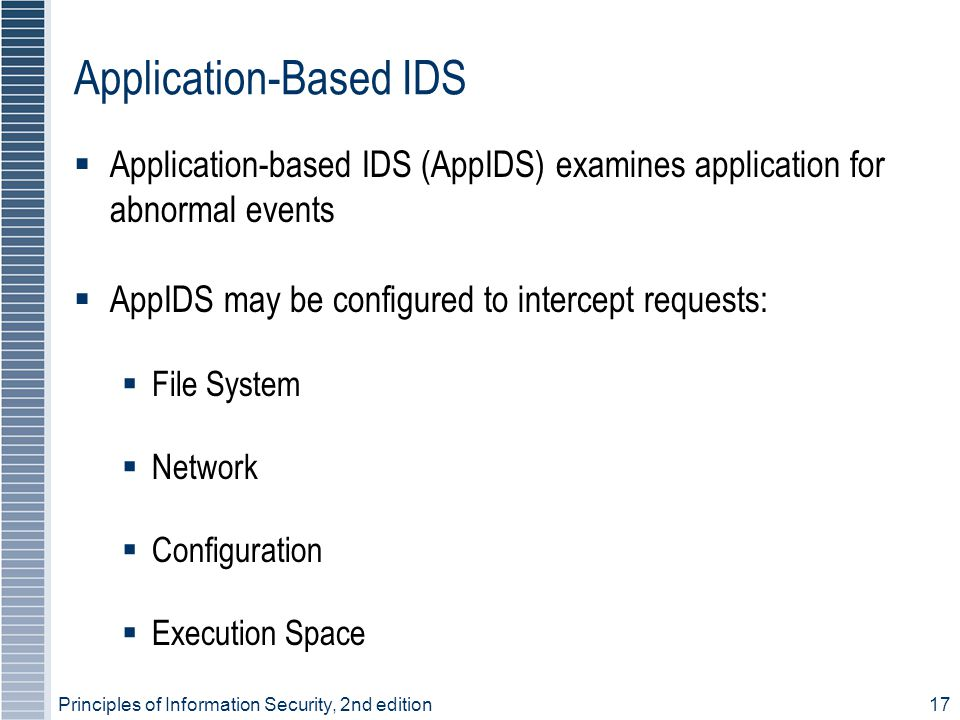 Application-Based IDS