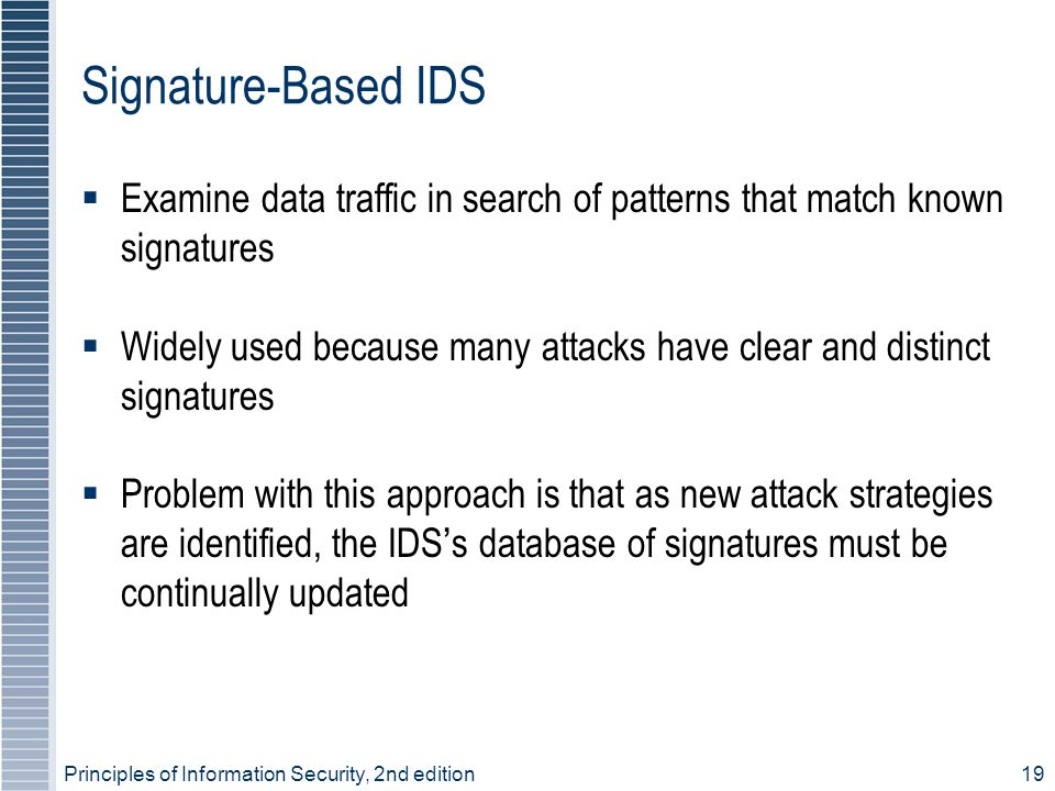 Signature-Based IDS Examine data traffic in search of patterns that match known signatures.
