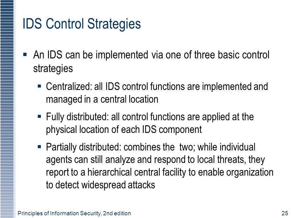 IDS Control Strategies