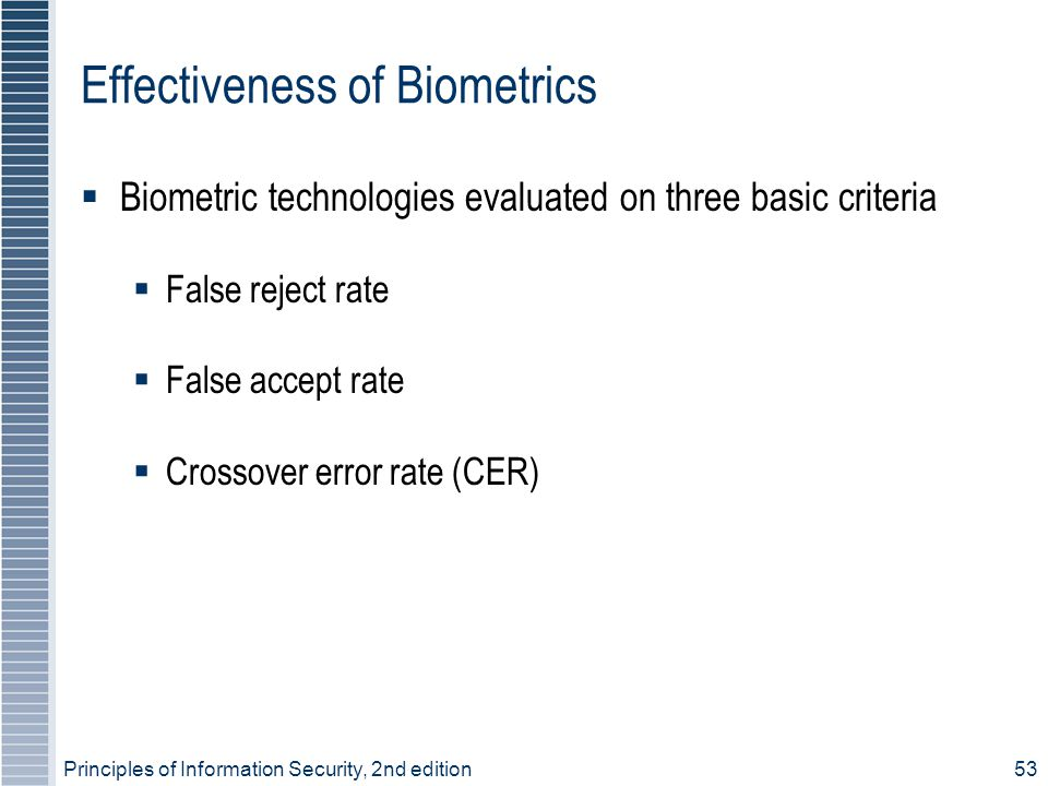 Effectiveness of Biometrics