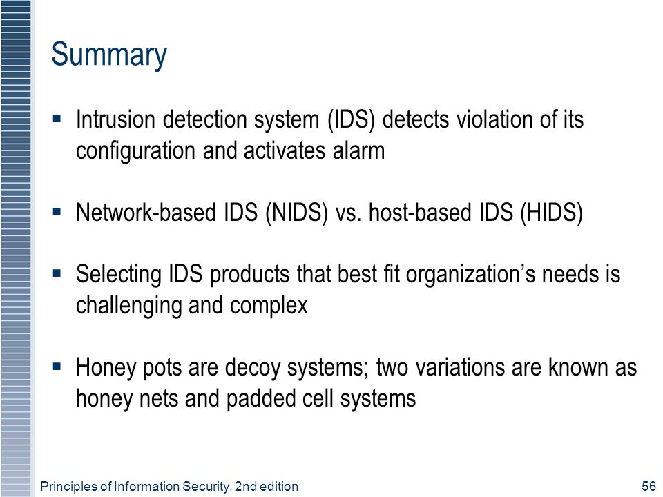 Summary Intrusion detection system (IDS) detects violation of its configuration and activates alarm.