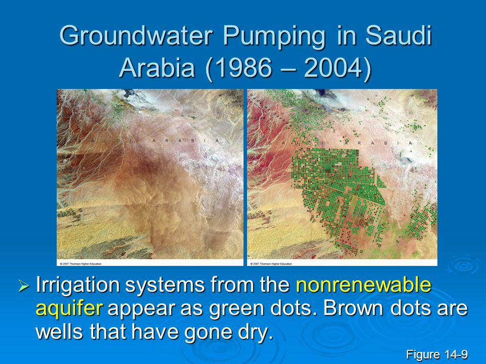 Groundwater Pumping in Saudi Arabia (1986 – 2004)