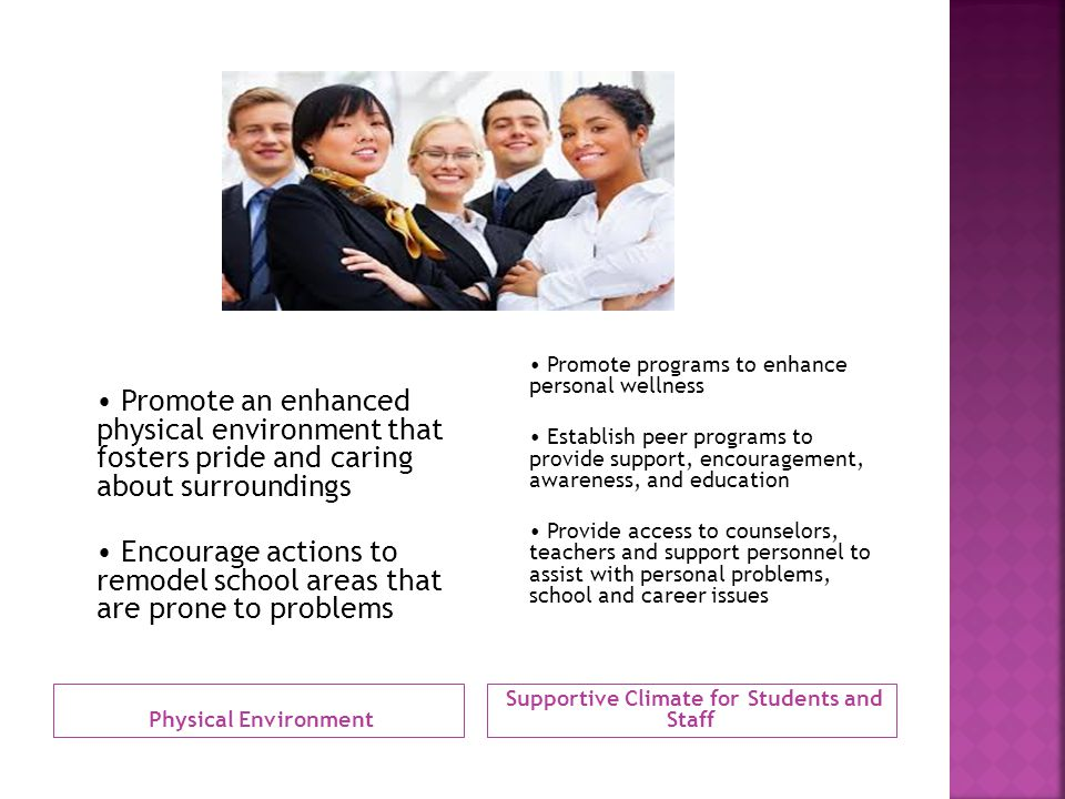 Supportive Climate for Students and Staff