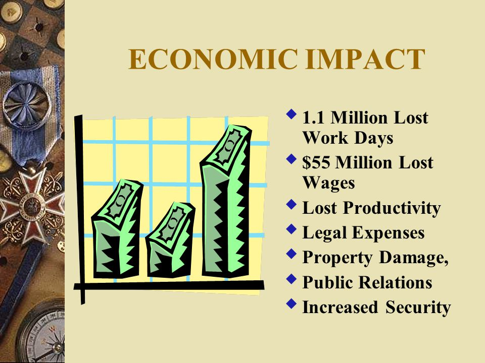 ECONOMIC IMPACT 1.1 Million Lost Work Days $55 Million Lost Wages