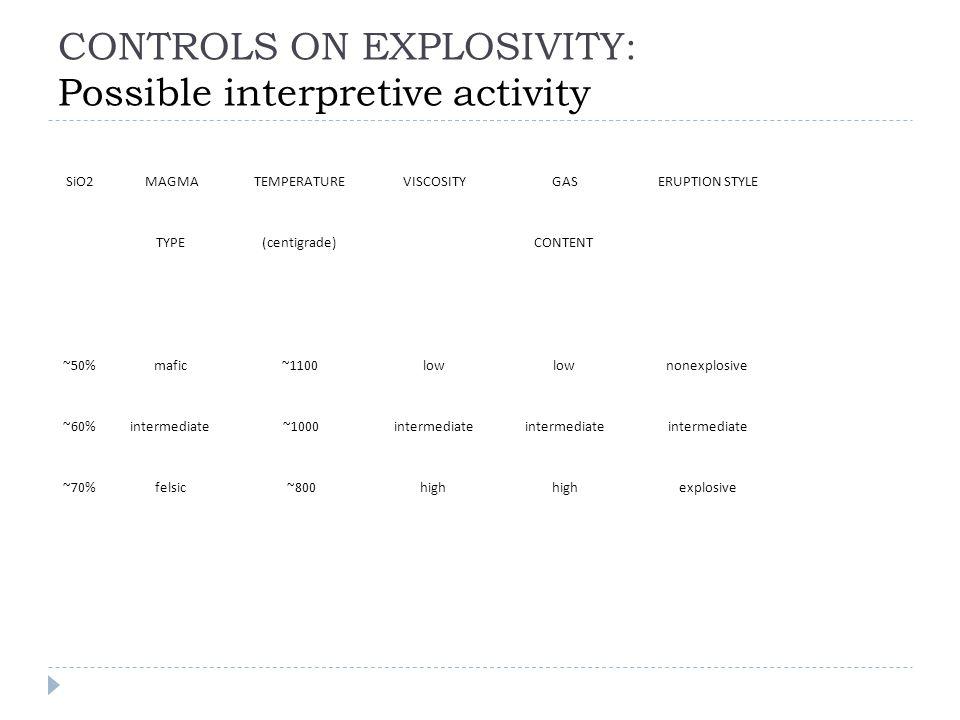 CONTROLS ON EXPLOSIVITY: Possible interpretive activity