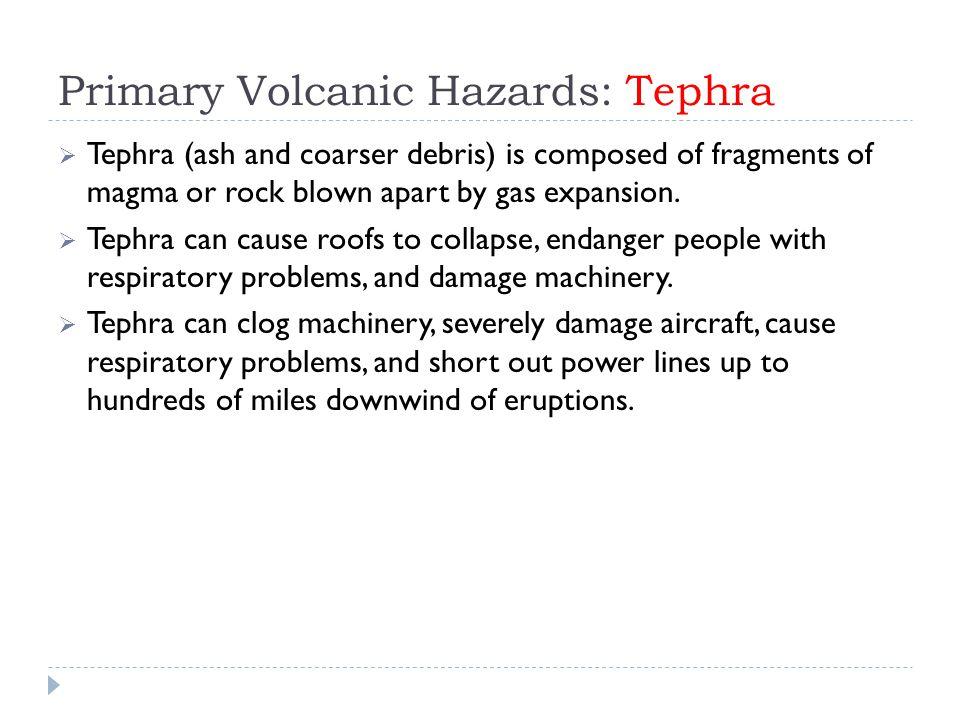 Primary Volcanic Hazards: Tephra