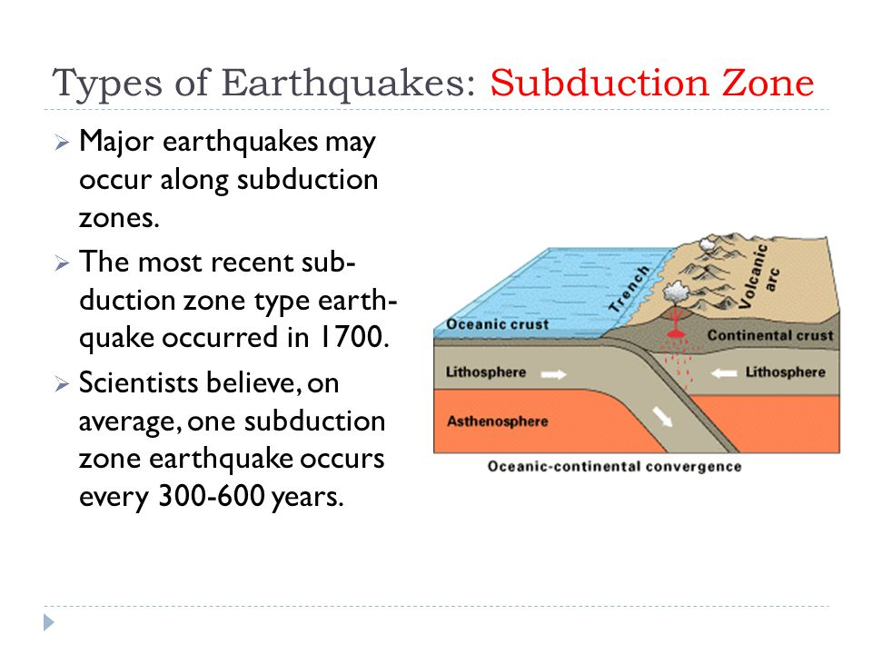 Types of Earthquakes: Subduction Zone