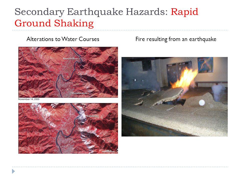 Secondary Earthquake Hazards: Rapid Ground Shaking