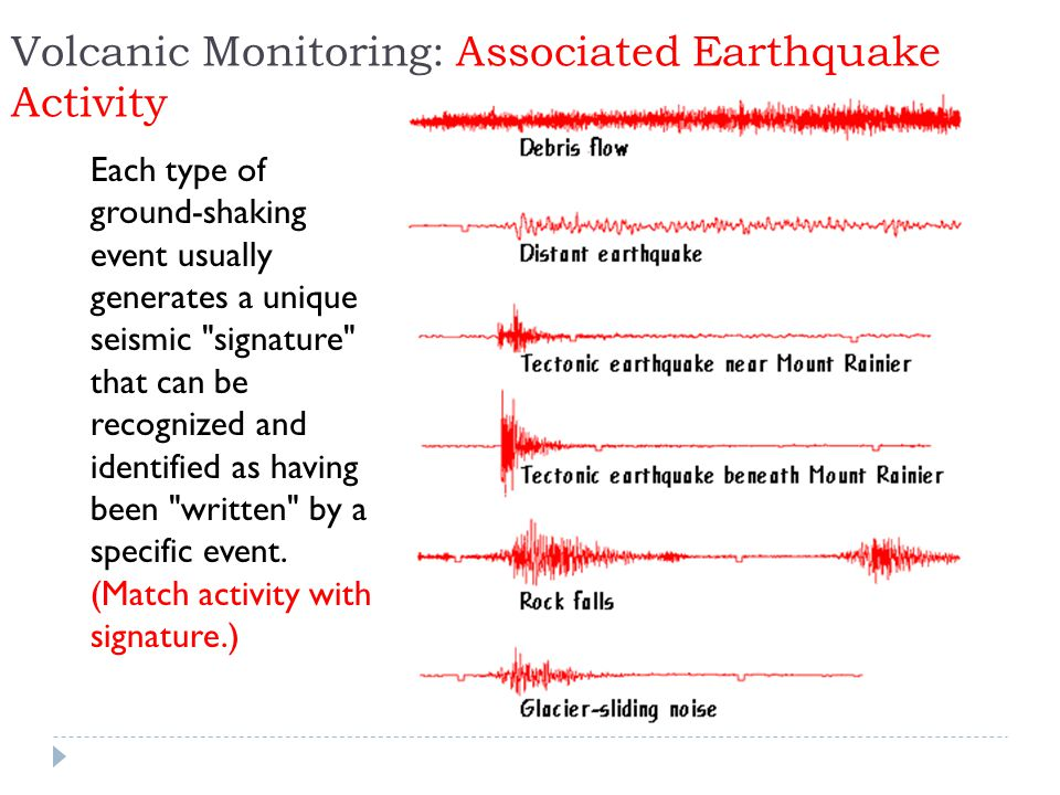 Volcanic Monitoring: Associated Earthquake Activity