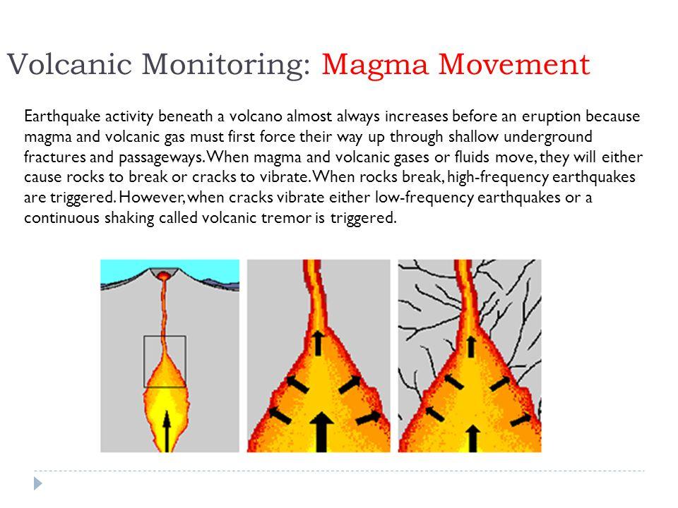 Volcanic Monitoring: Magma Movement