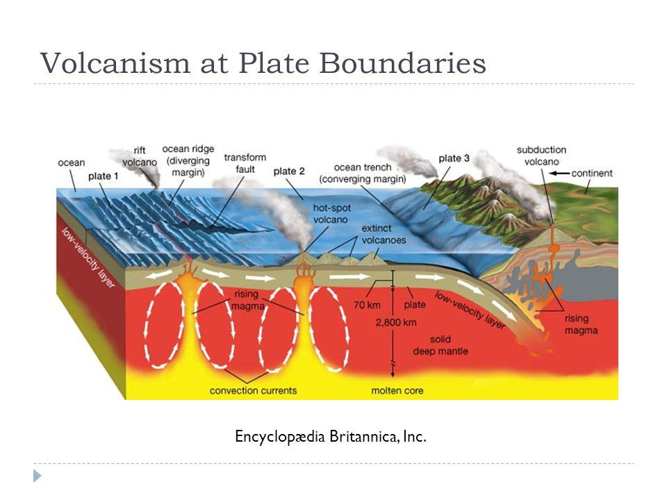 Volcanism at Plate Boundaries