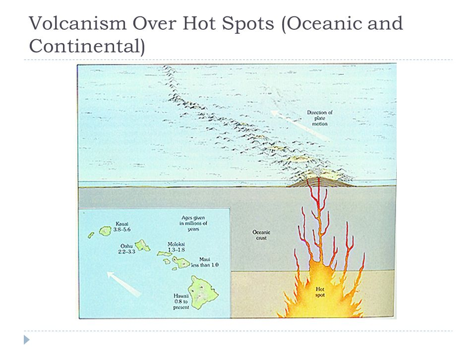 Volcanism Over Hot Spots (Oceanic and Continental)