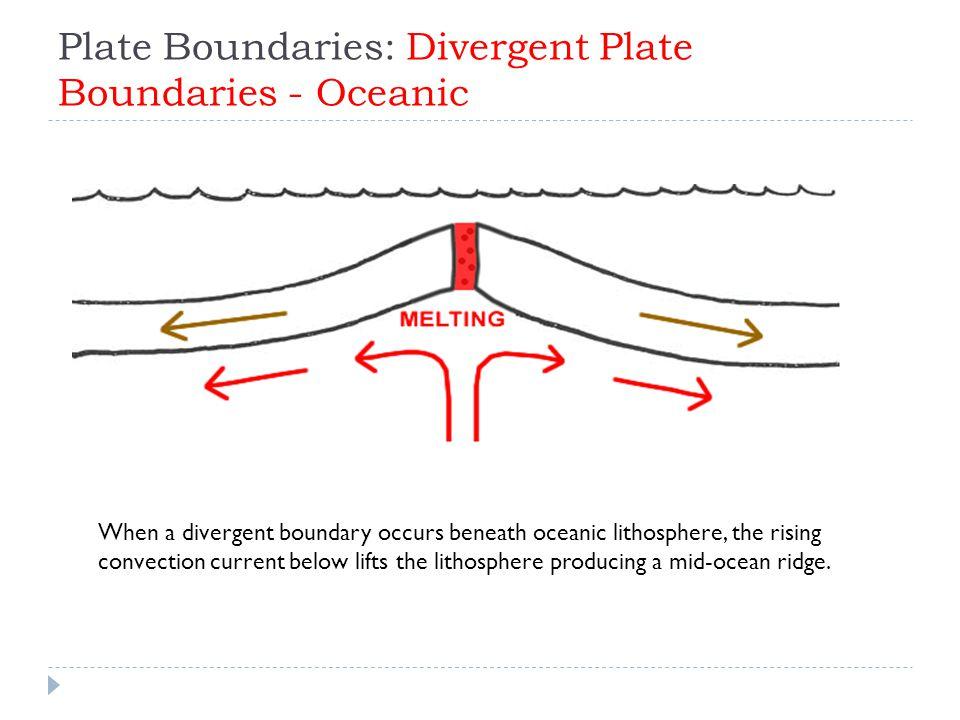 Plate Boundaries: Divergent Plate Boundaries - Oceanic