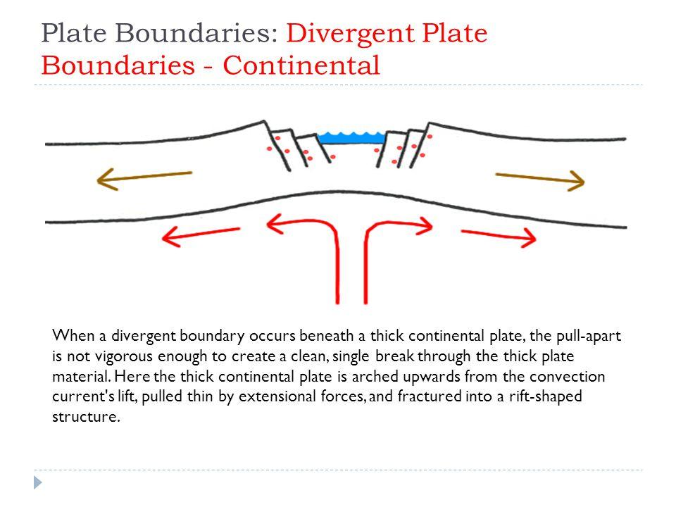 Plate Boundaries: Divergent Plate Boundaries - Continental