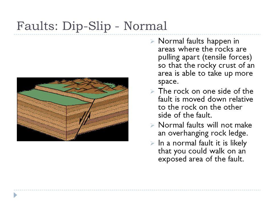 Faults: Dip-Slip - Normal