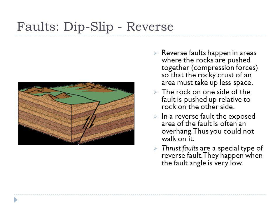 Faults: Dip-Slip - Reverse