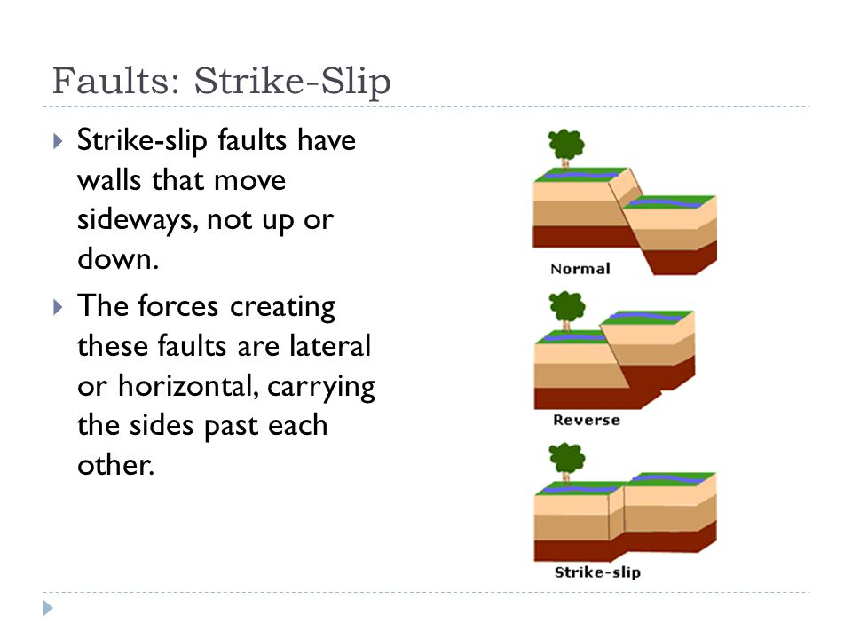 Faults: Strike-Slip Strike-slip faults have walls that move sideways, not up or down.