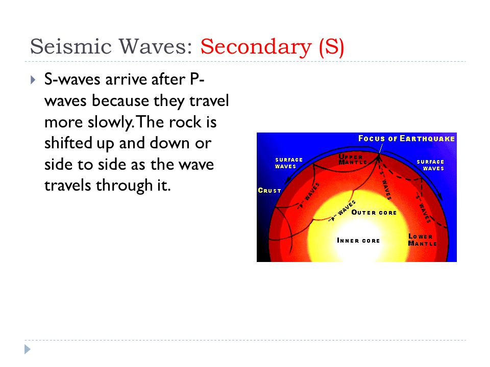 Seismic Waves: Secondary (S)