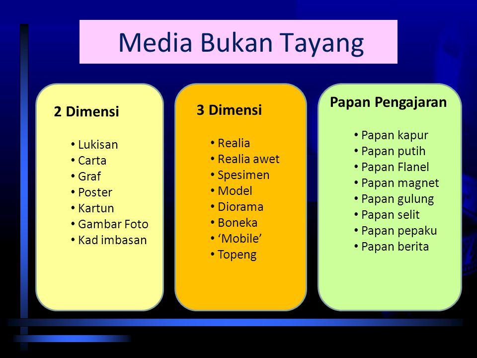 Media Bukan Tayang Papan Pengajaran 2 Dimensi 3 Dimensi Papan kapur