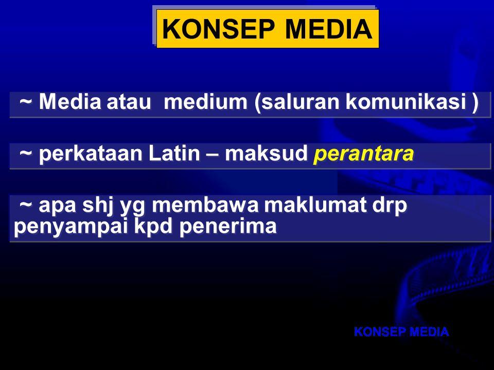 KONSEP MEDIA ~ Media atau medium (saluran komunikasi )
