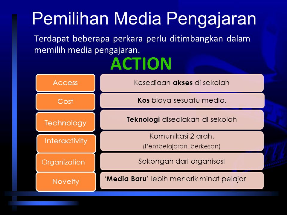ACTION Pemilihan Media Pengajaran