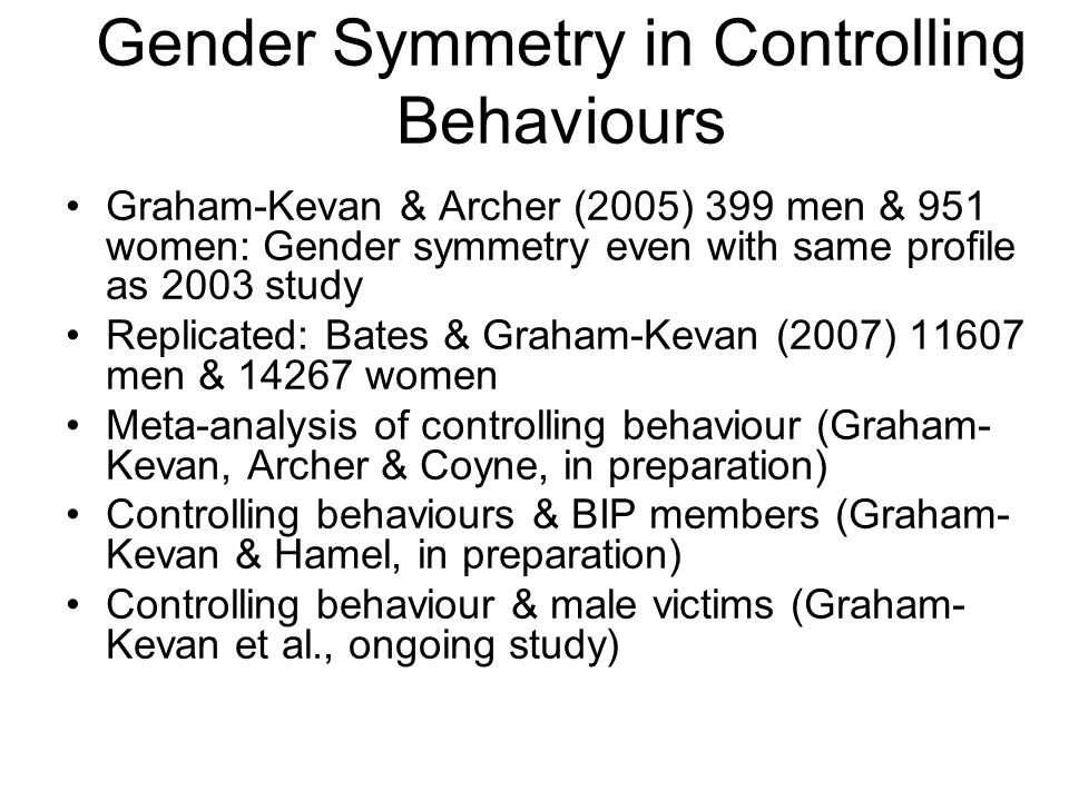 Gender Symmetry in Controlling Behaviours
