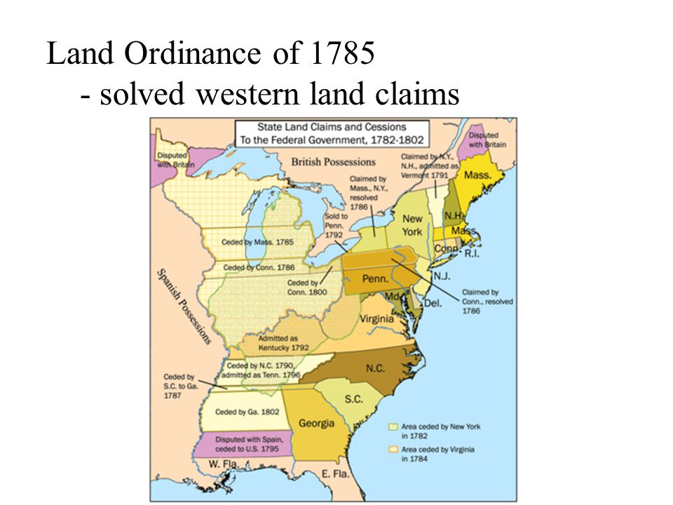 Land Ordinance of 1785 - solved western land claims