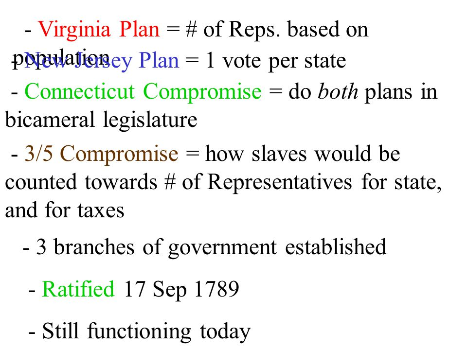 - Virginia Plan = # of Reps. based on population