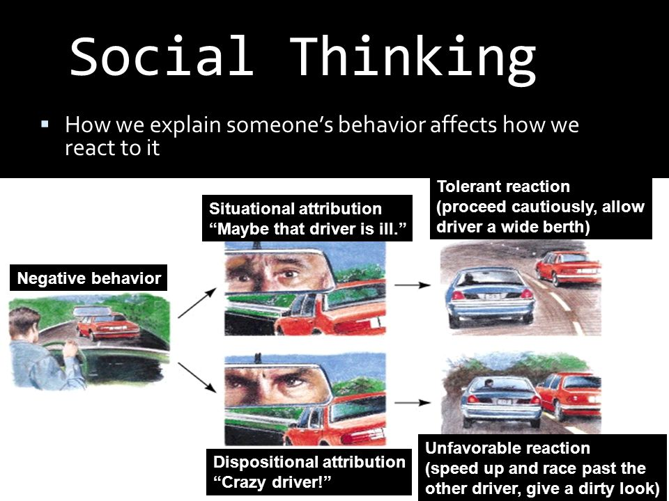 Social Thinking How we explain someone's behavior affects how we react to it. Negative behavior. Situational attribution.
