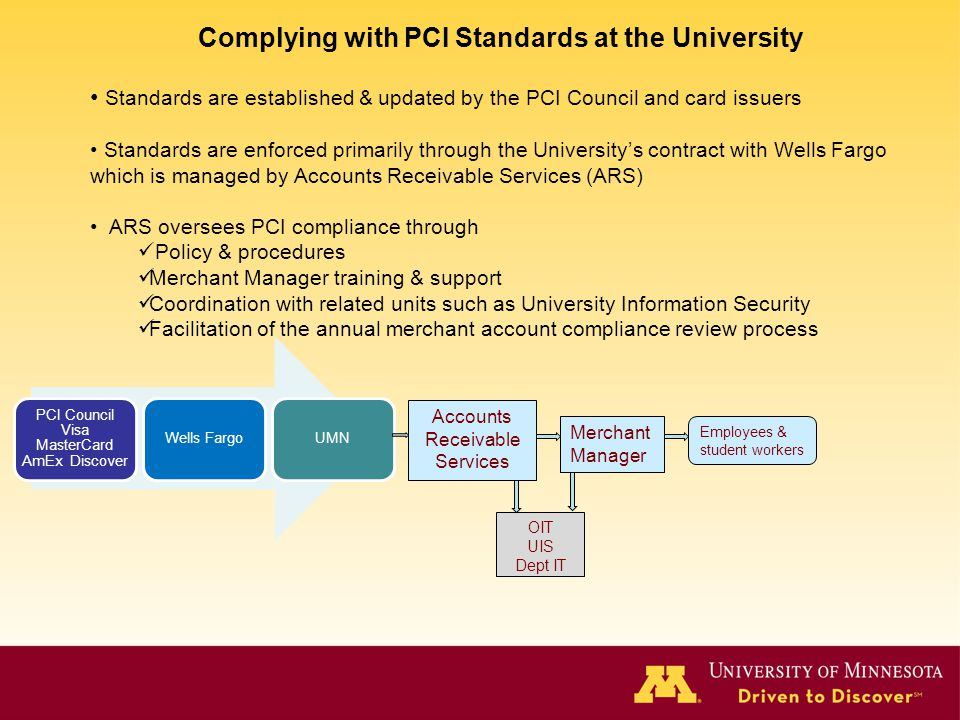 Complying with PCI Standards at the University
