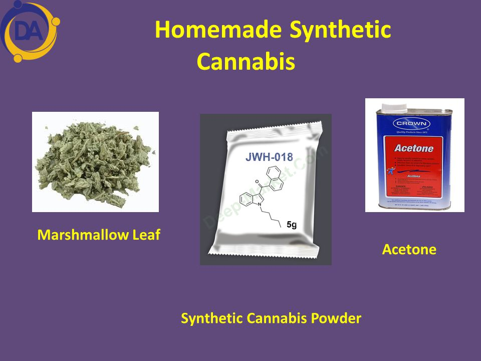 Homemade Synthetic Cannabis
