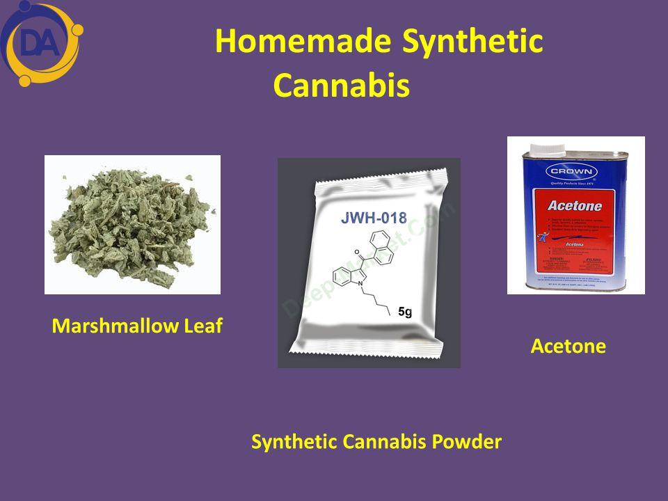 Homemade Synthetic Cannabis