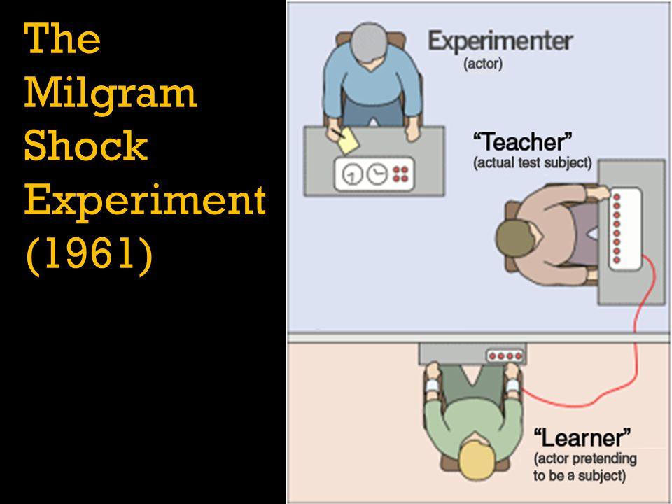 The Milgram Shock Experiment (1961)