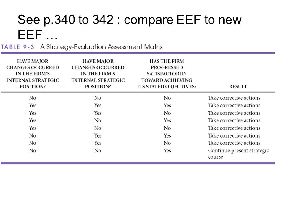 See p.340 to 342 : compare EEF to new EEF …