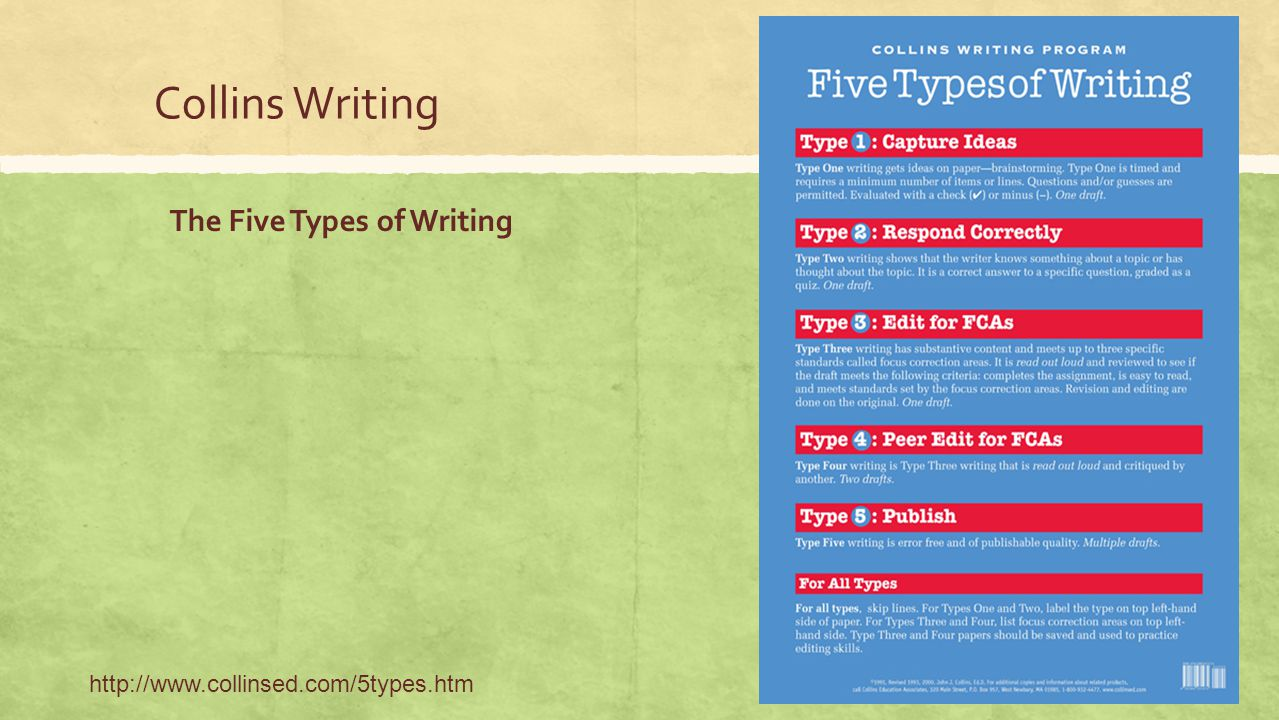 Collins Writing The Five Types of Writing