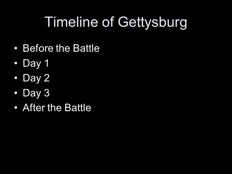 Timeline of Gettysburg