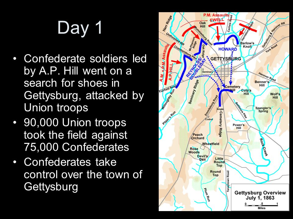 Day 1 Confederate soldiers led by A.P. Hill went on a search for shoes in Gettysburg, attacked by Union troops.