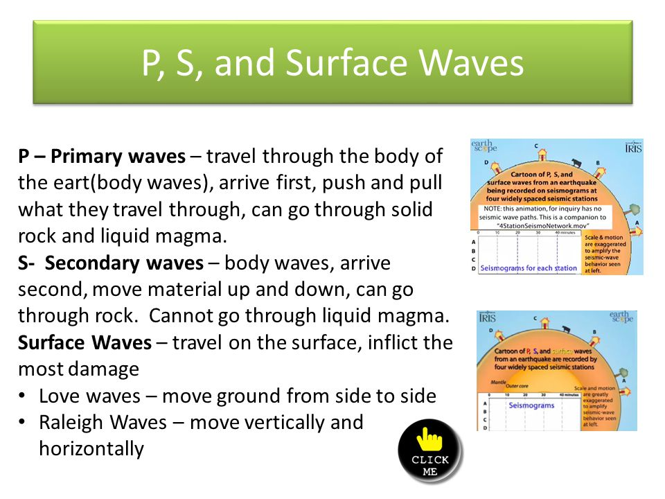 P, S, and Surface Waves