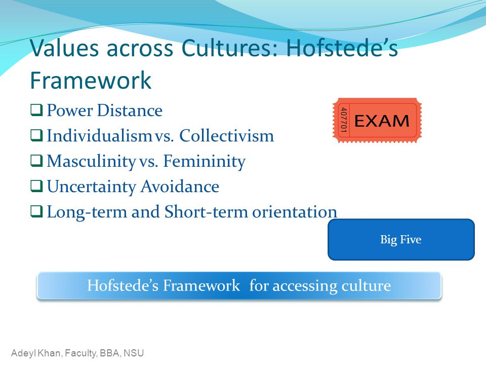 Values across Cultures: Hofstede's Framework
