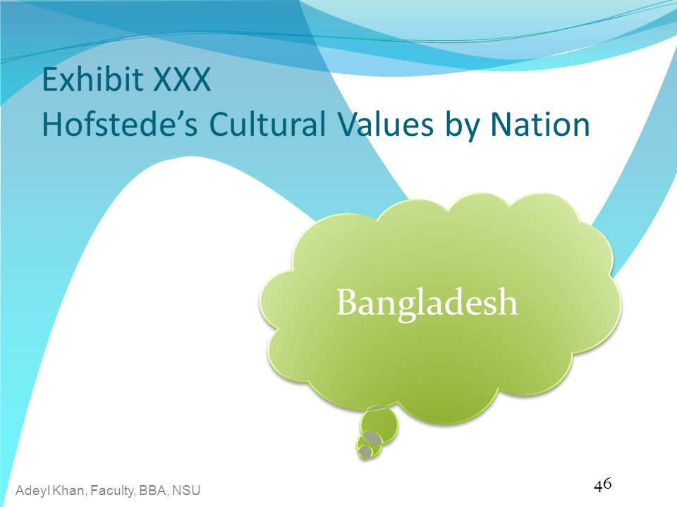 Exhibit XXX Hofstede's Cultural Values by Nation