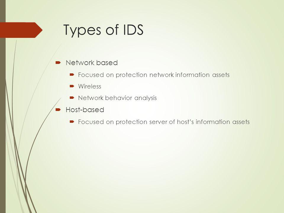 Types of IDS Network based Host-based