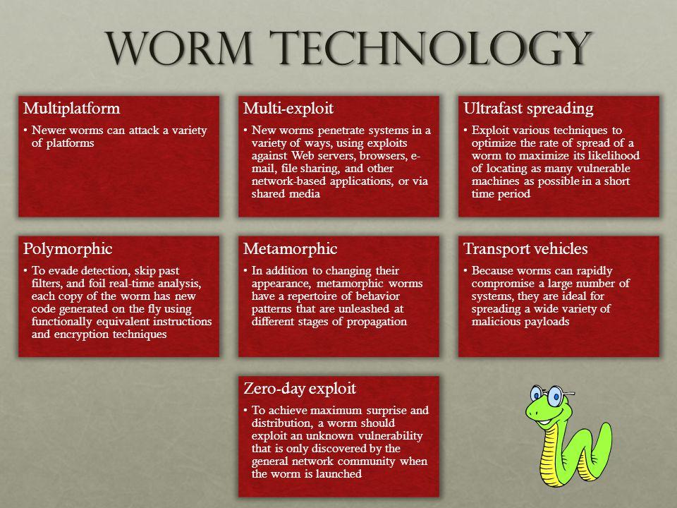 Worm Technology Multiplatform Multi-exploit Ultrafast spreading