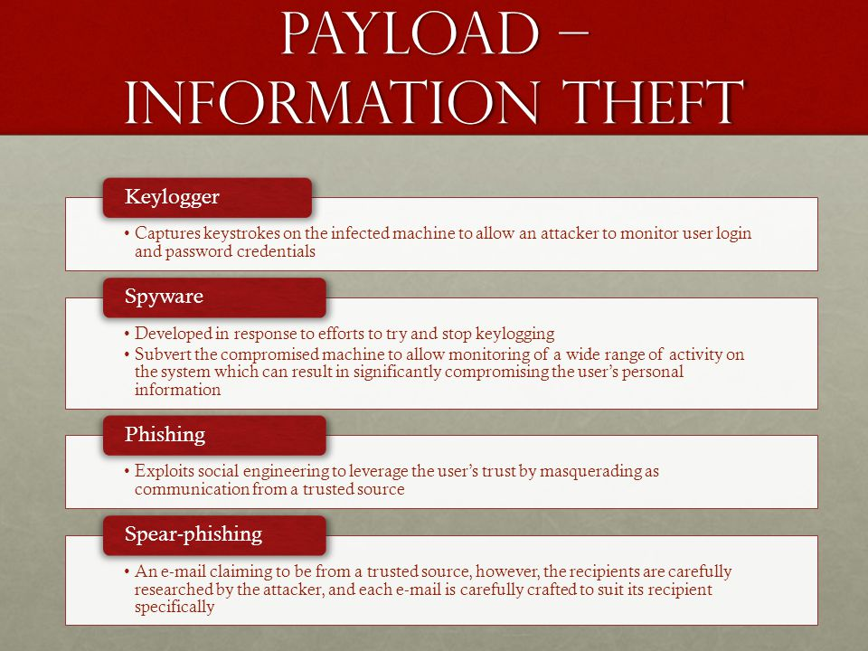 Payload – information theft