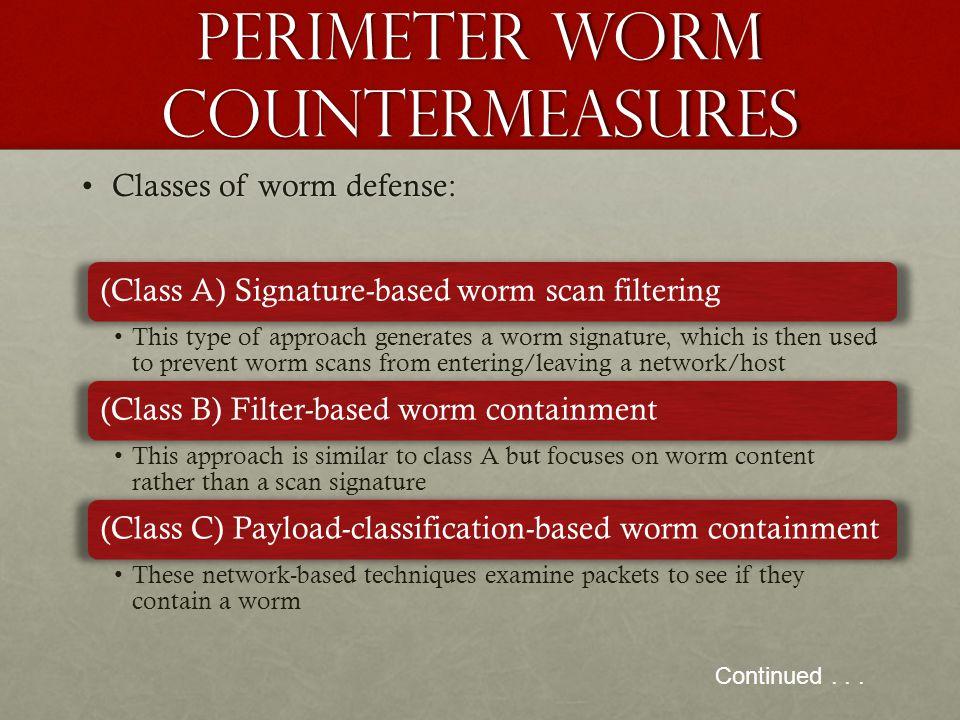 Perimeter worm countermeasures