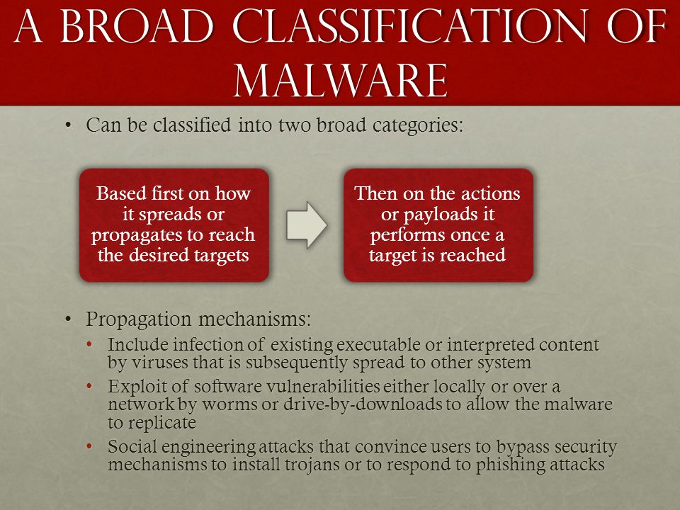 A Broad classification of malware
