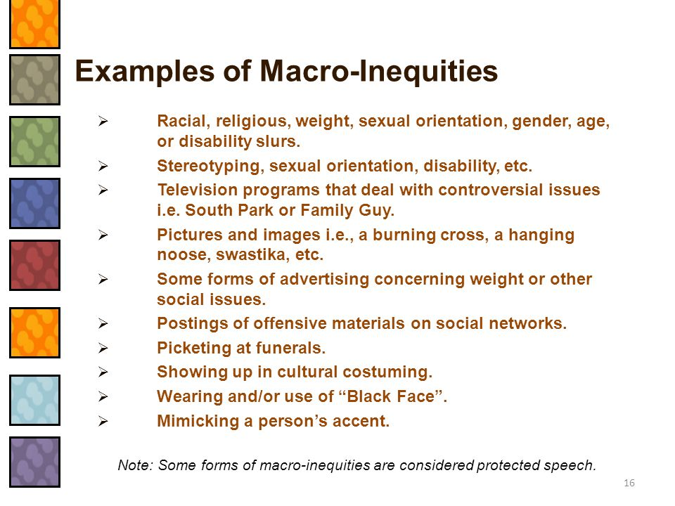 Examples of Macro-Inequities