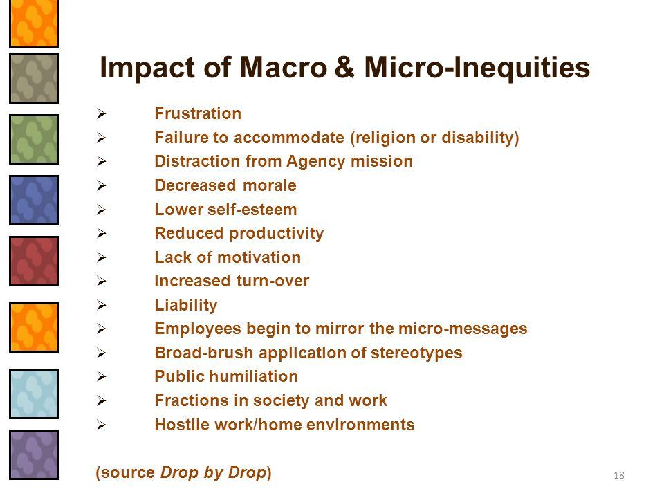 Impact of Macro & Micro-Inequities