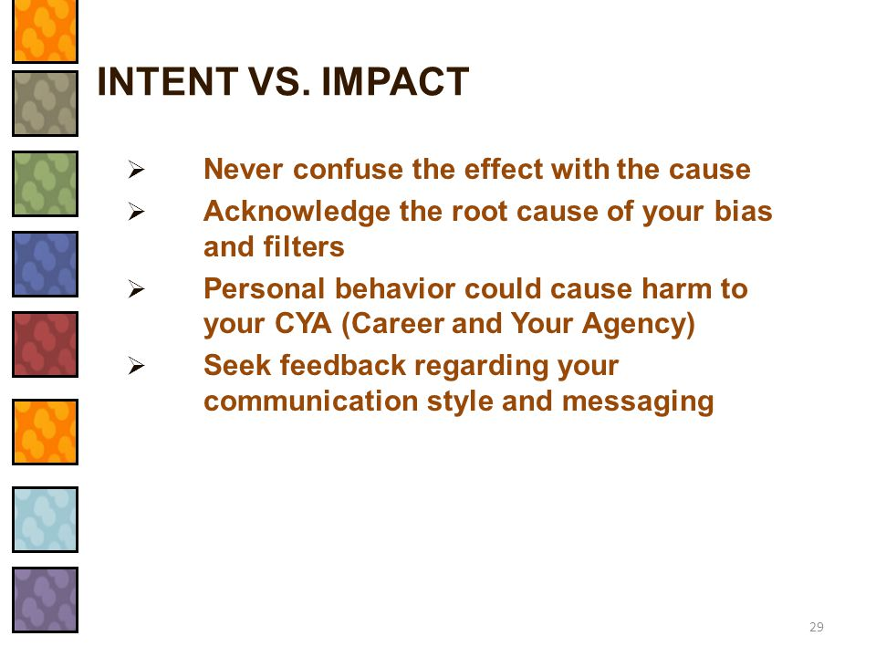 INTENT VS. IMPACT Never confuse the effect with the cause