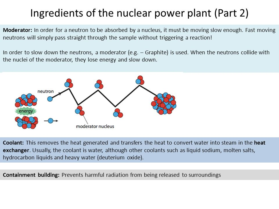 Ingredients of the nuclear power plant (Part 2)