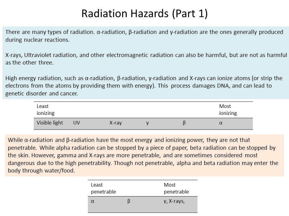 Radiation Hazards (Part 1)